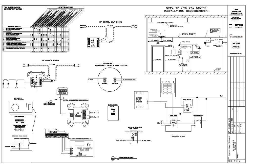 what is fire alarm system pdf